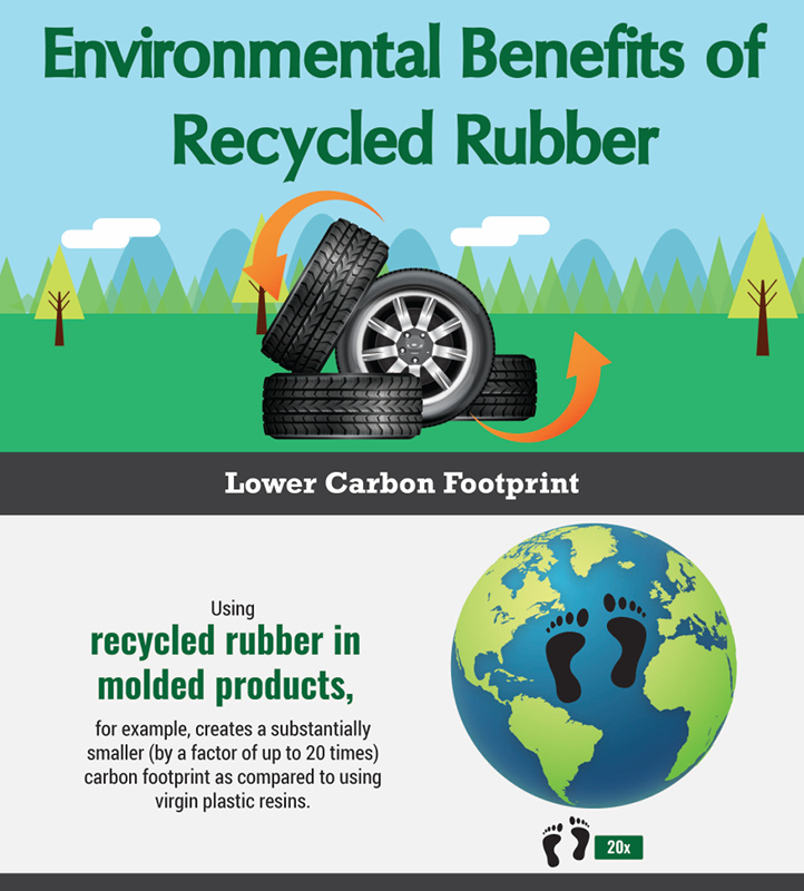 environmental benefits of recycling essay Environment q is recycling really good california integrated waste management brochure explains both environmental and economic benefits of recycling.
